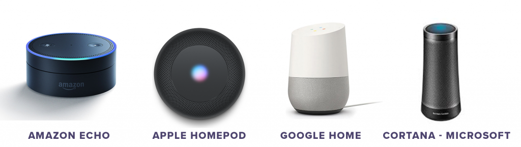 Voice-Activated-Technology