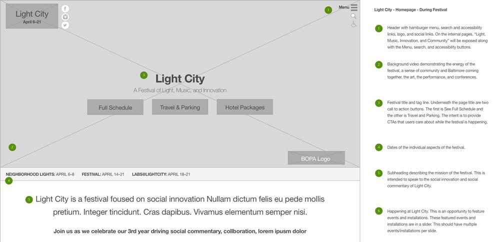 Lighty City website wireframe