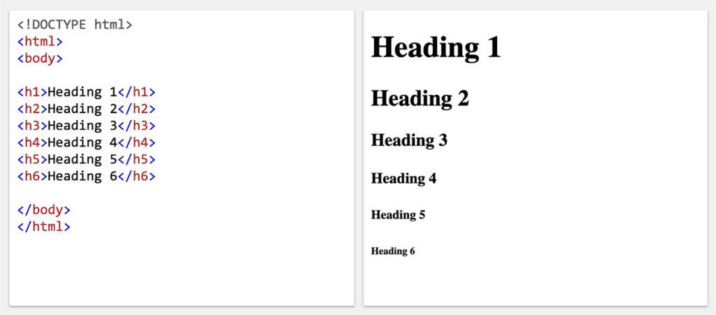 Image of HTML Headings